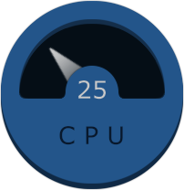 Big Meter Pro - CPU Usage